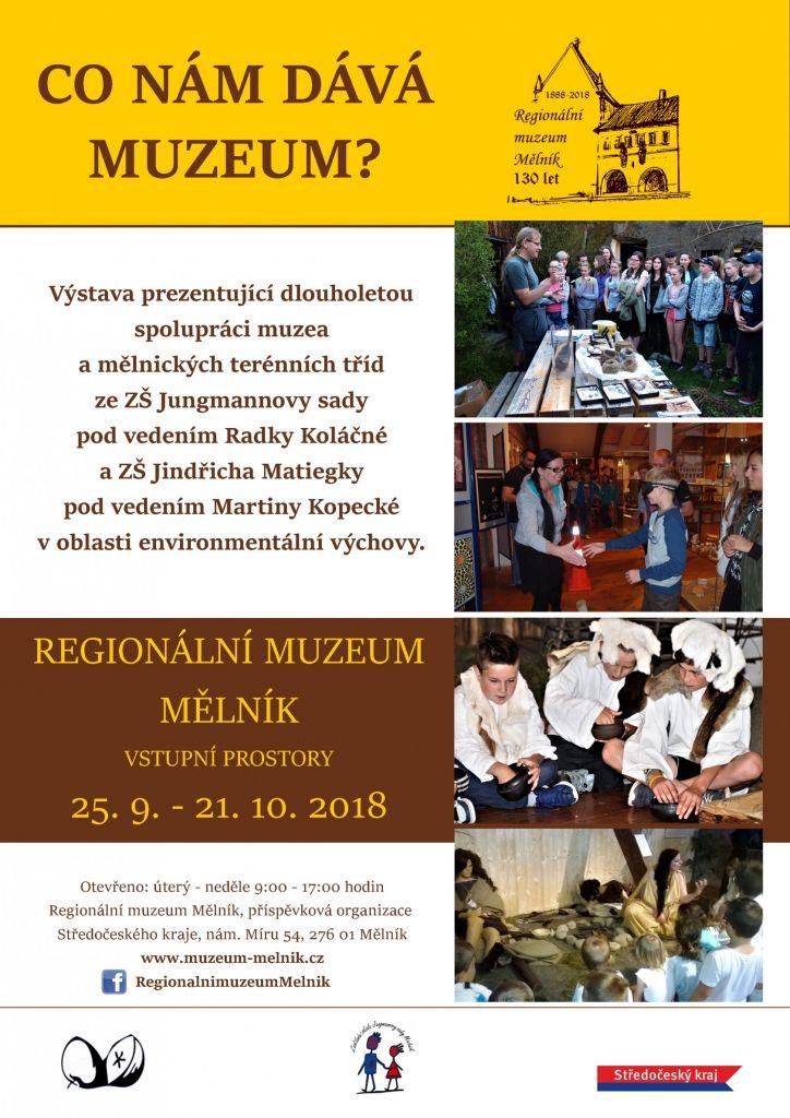 Co nám dává muzeum?